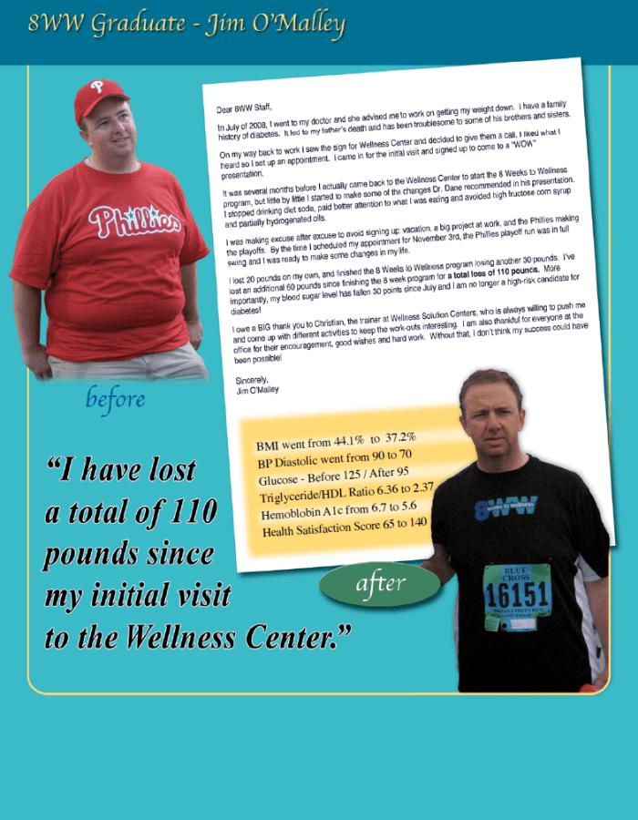 8 weeks to wellness testimonials Jim.